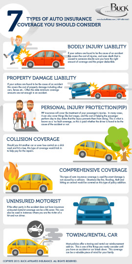 car-insurance-infographic
