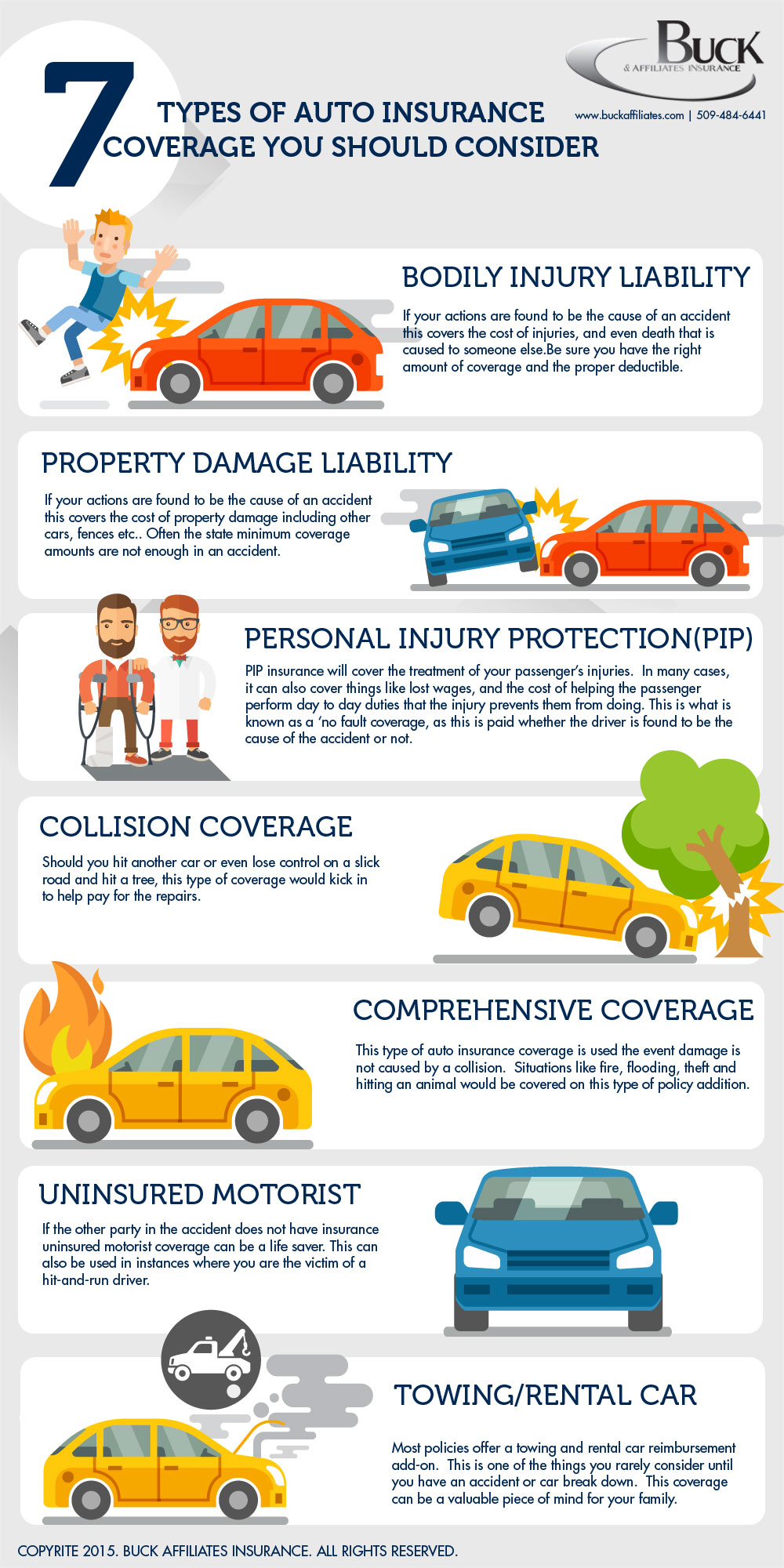 7 types of car insurance you should consider